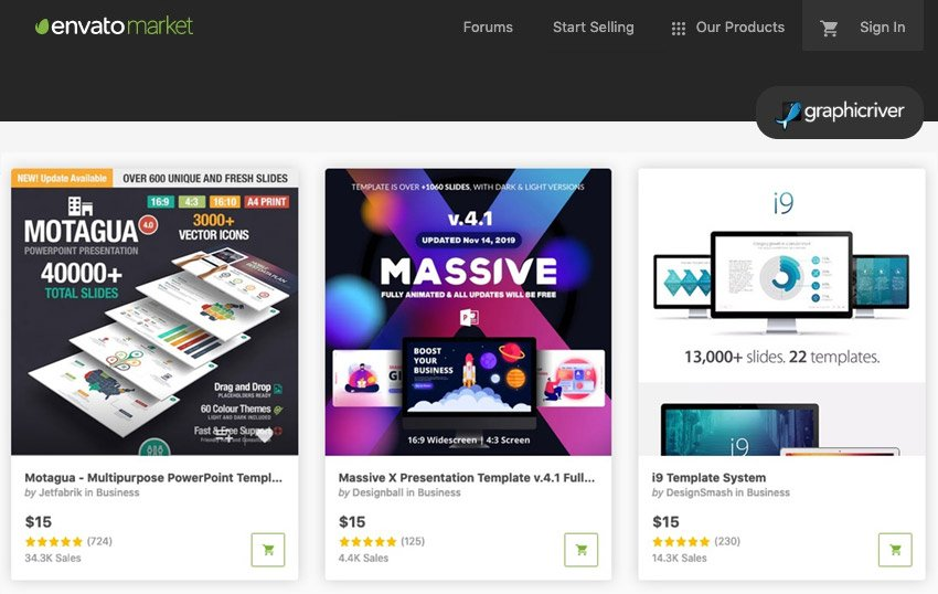 GraphicRiver PowerPoint template