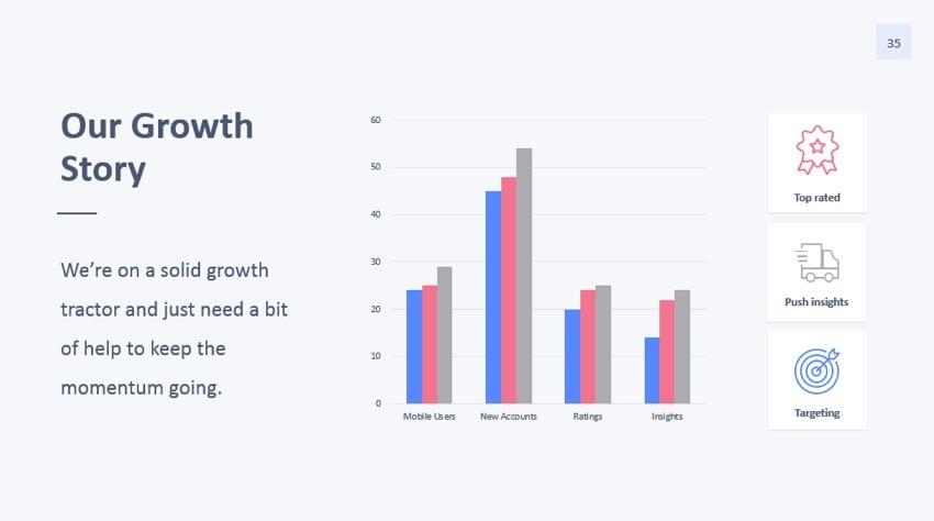 Chart slide after