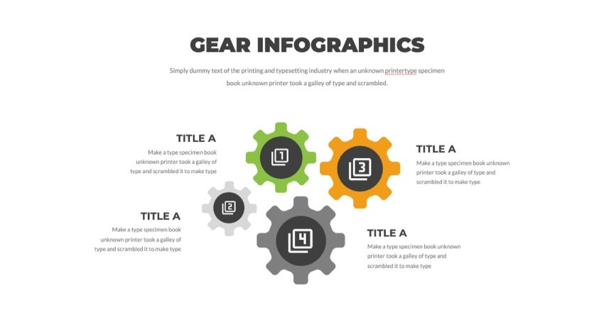 Google Infographic gears