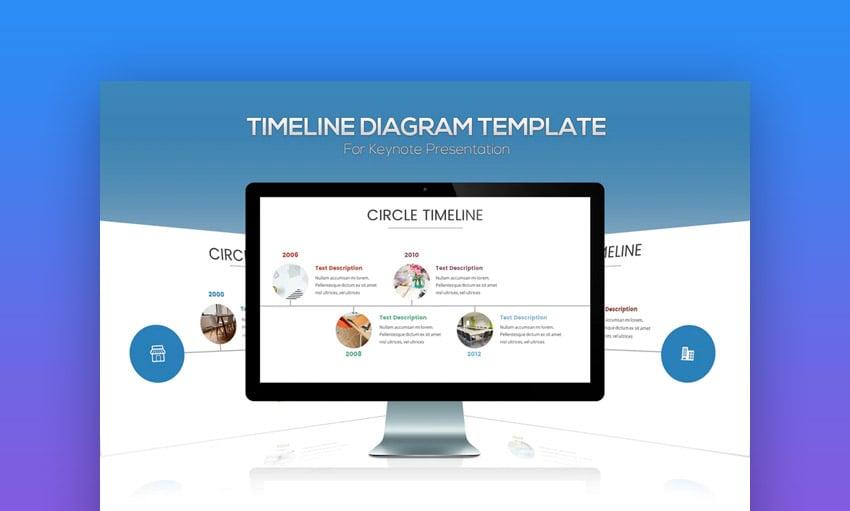 Keynote timeline roadmap graphic