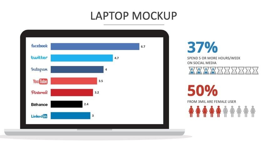 Laptop Mockup Before