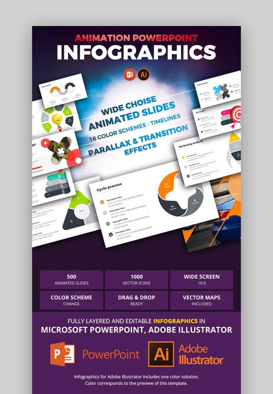 Infografias Animadas de PowerPoint