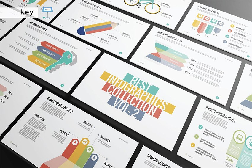 Infographic themes for Keynote