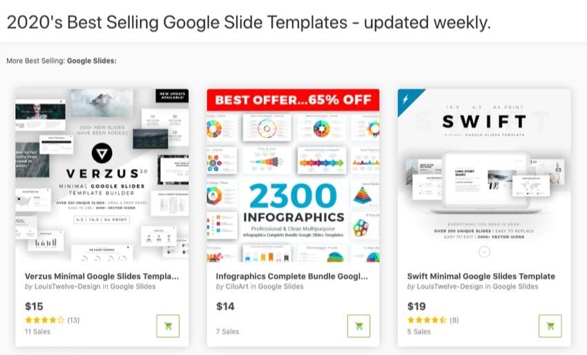 Die besten Google Slides Themes für 2020