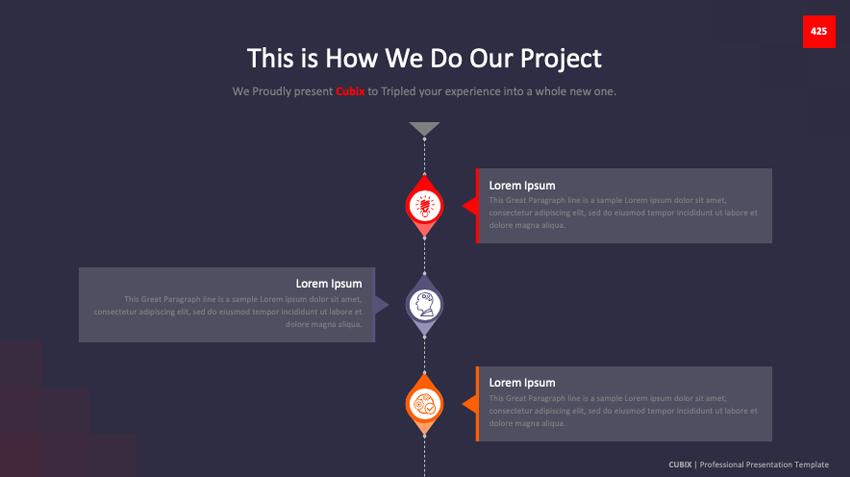 Timeline Zoom PowerPoint presentation