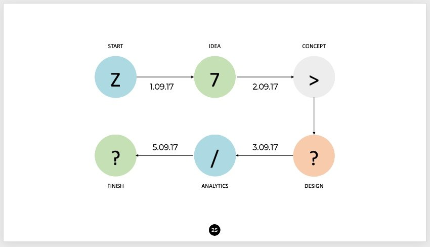Infographics how to edit design ideas in PowerPoint