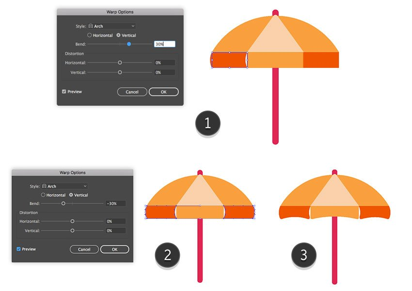 Editing of the bottom segments of the parasol