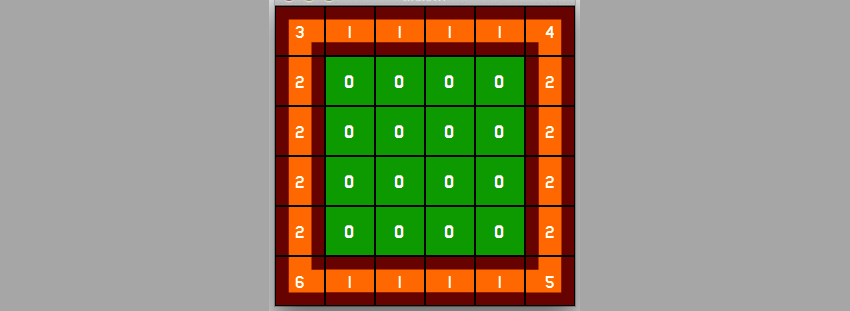Better top view level with corner tiles and tile numbers