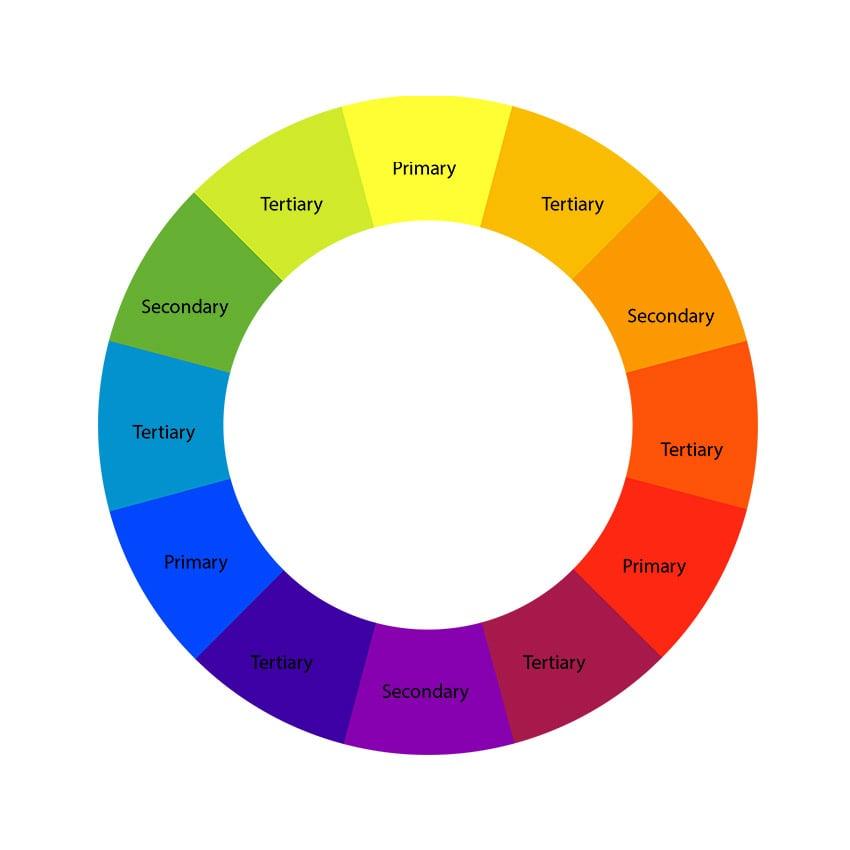 color wheel image