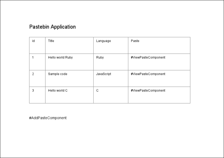 Mock design of the Pastebin Application