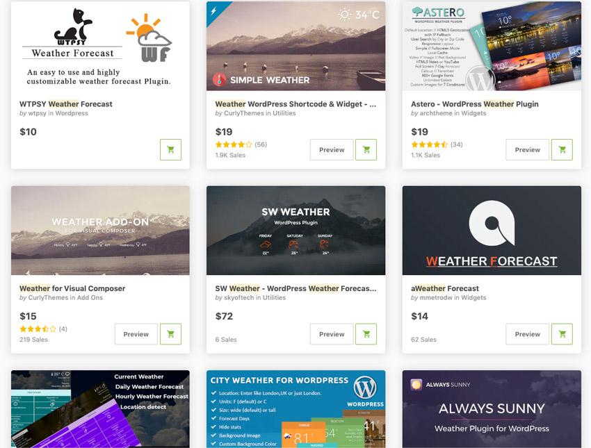 Weather WordPress Plugins