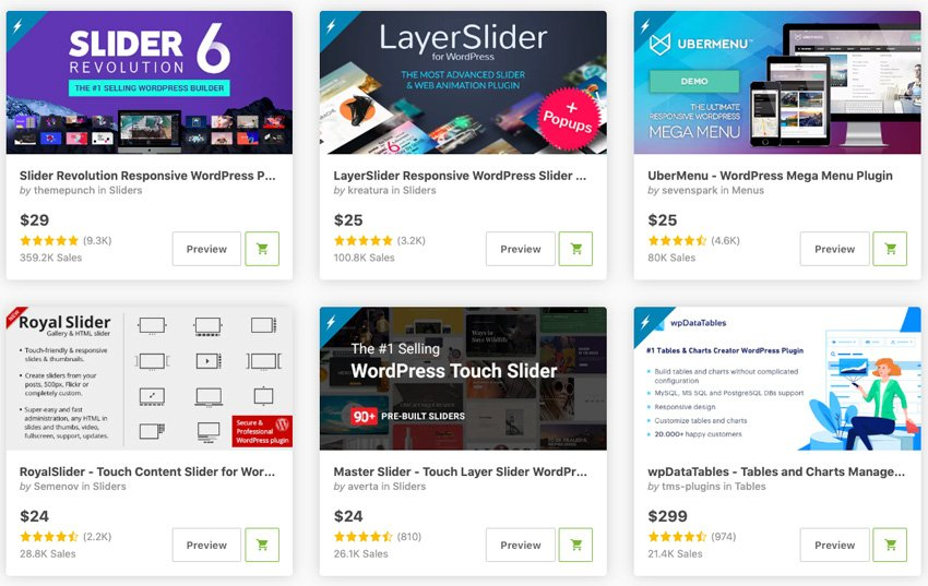 Best Selling WordPress Interface Elements