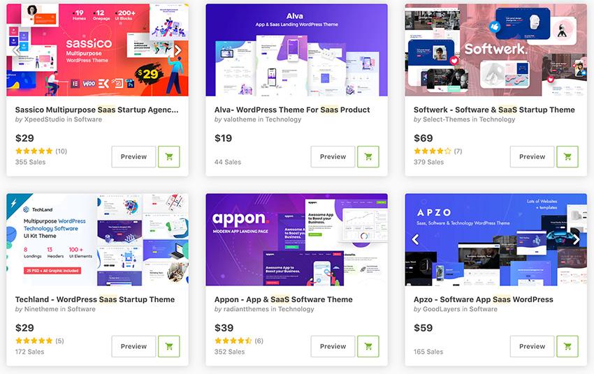 Best-Selling SaaS WordPress Themes on ThemeForest