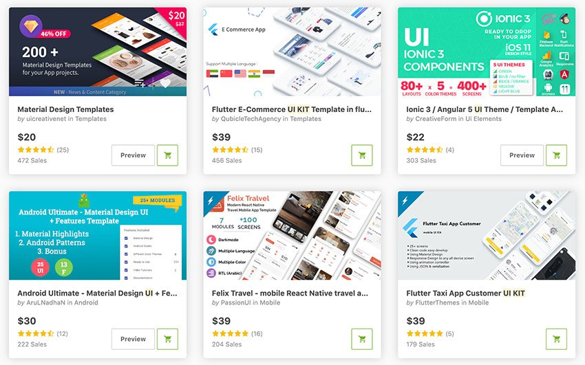 Best-Selling Mobile App UI Kits on CodeCanyon