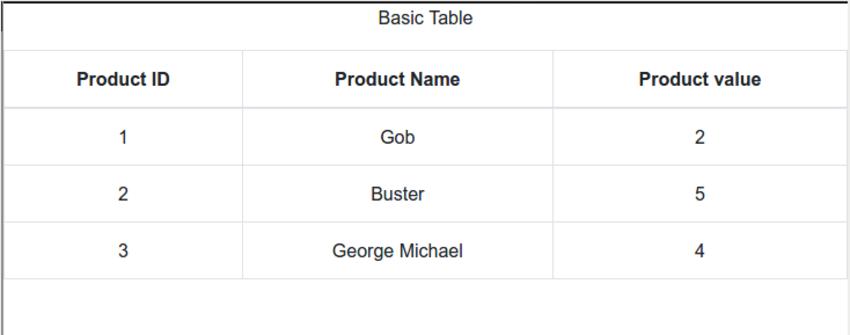 react table