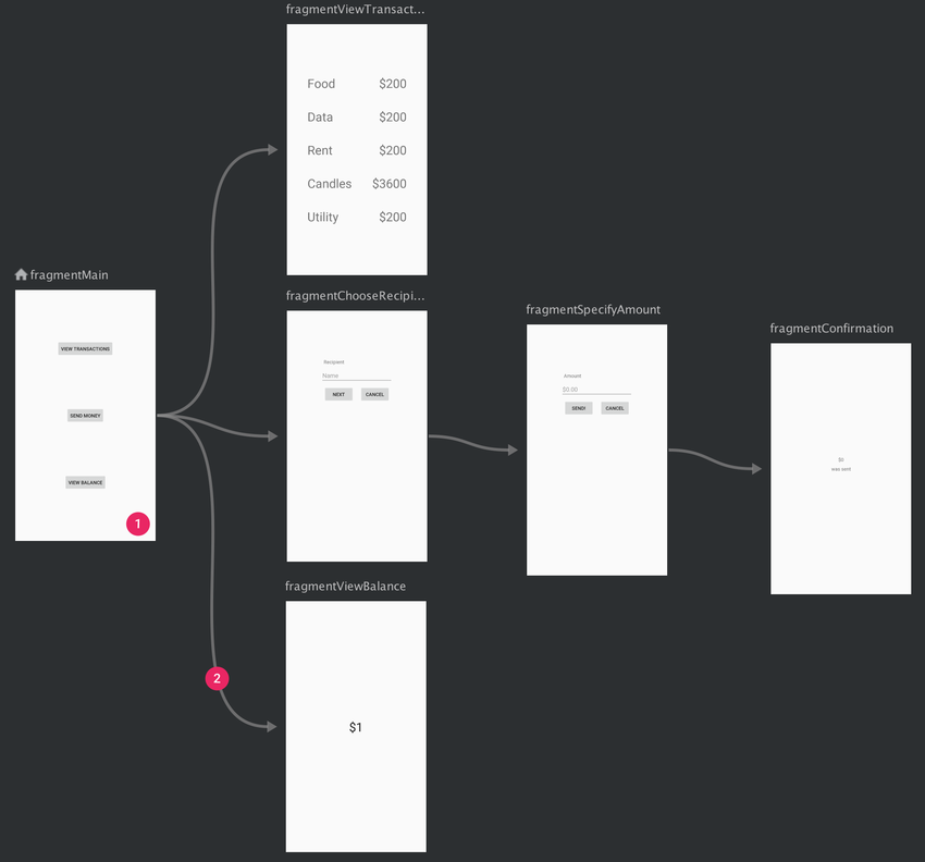 Nav graph showing 5 screens