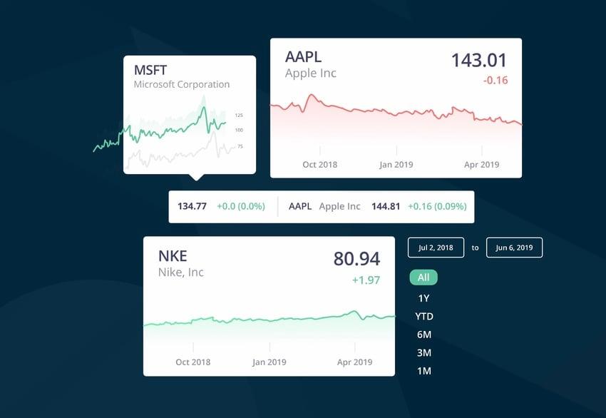 marketstack API