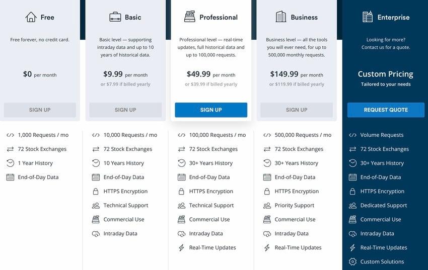marketstack subscription options