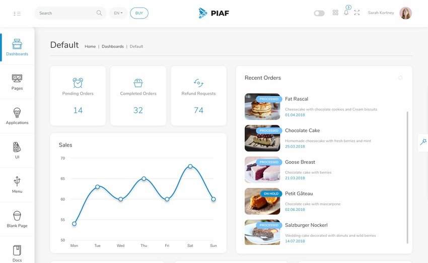 Piaf - Vue Admin Template