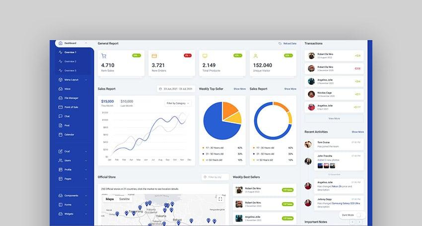 Midone - HTML Admin Dashboard Template + XD Design File