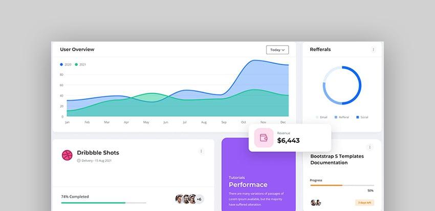 Muze - Bootstrap 5 HTML Admin Dashboard Template