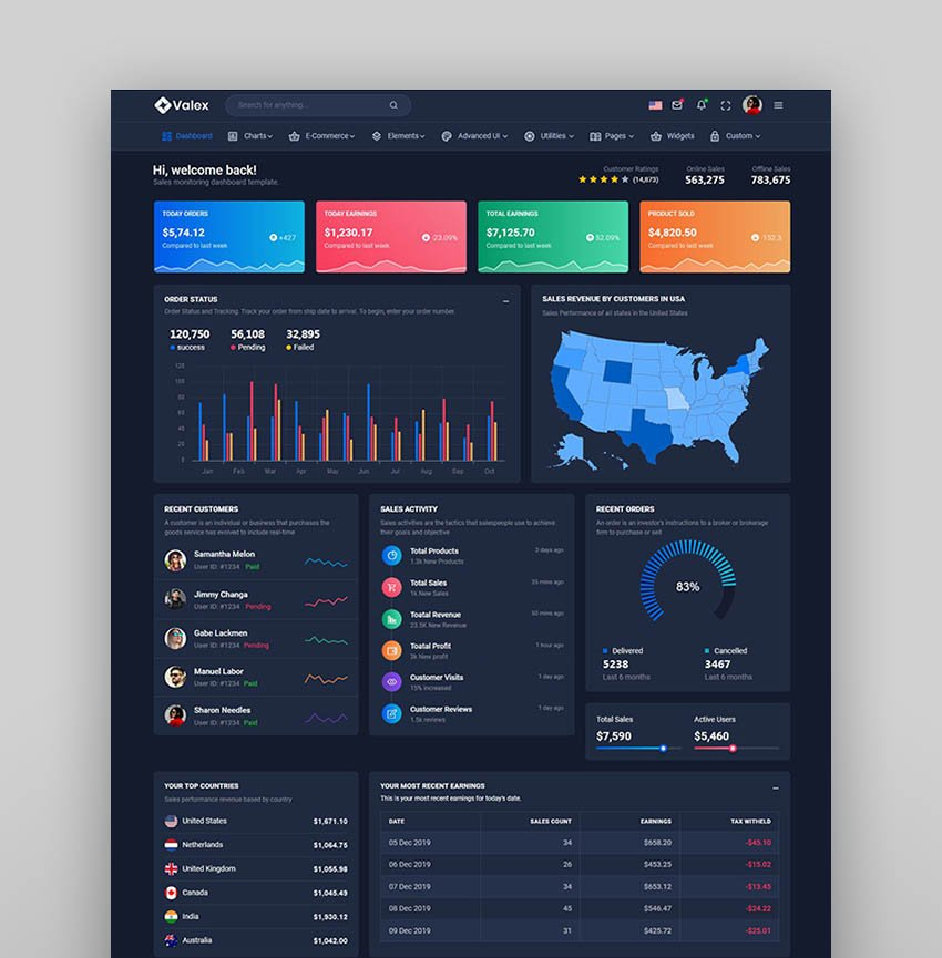 Valex - Bootstrap Admin Dashboard HTML Template