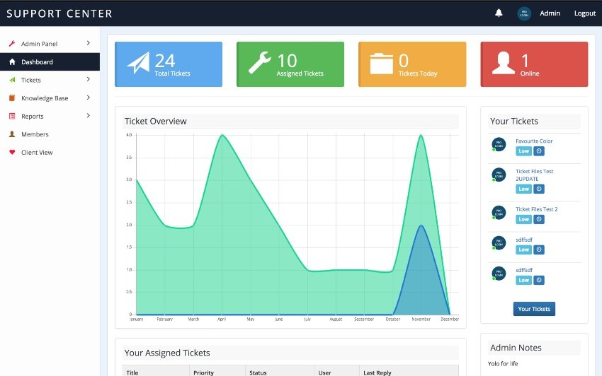 Support Centre - Advanced PHP Ticket System