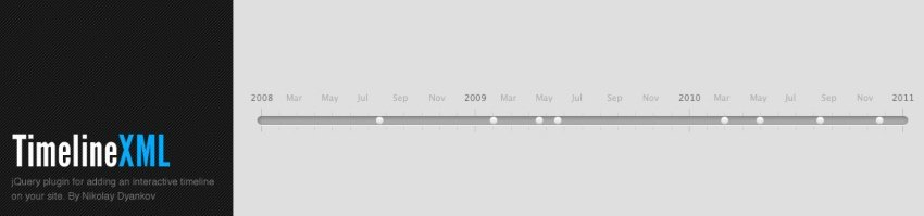 jQuery TimelineXML