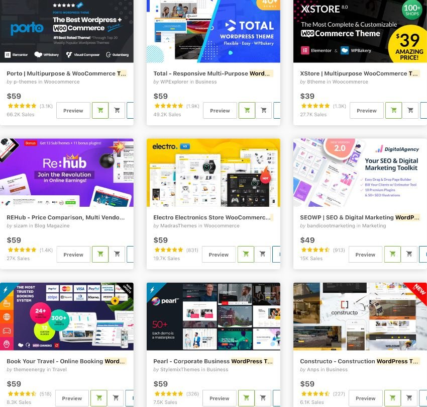 niche WordPress theme website templates