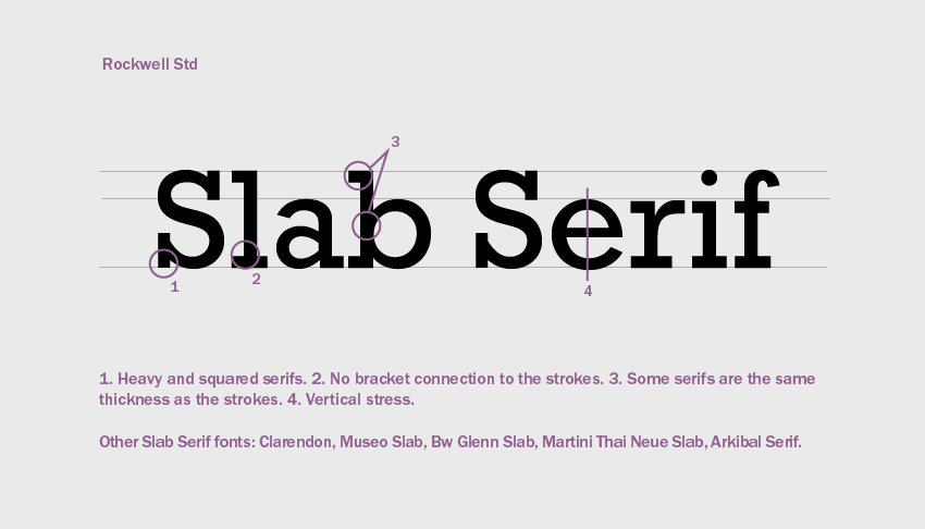 Salb serif fonts