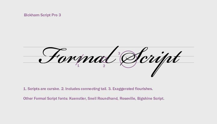 Formal script fonts