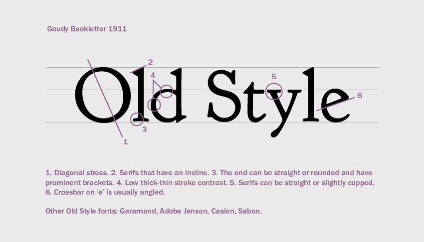 Old style fonts