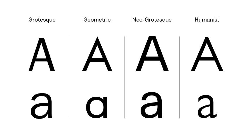 Sans Serif categories