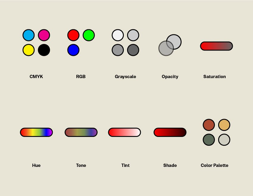 Color related terms