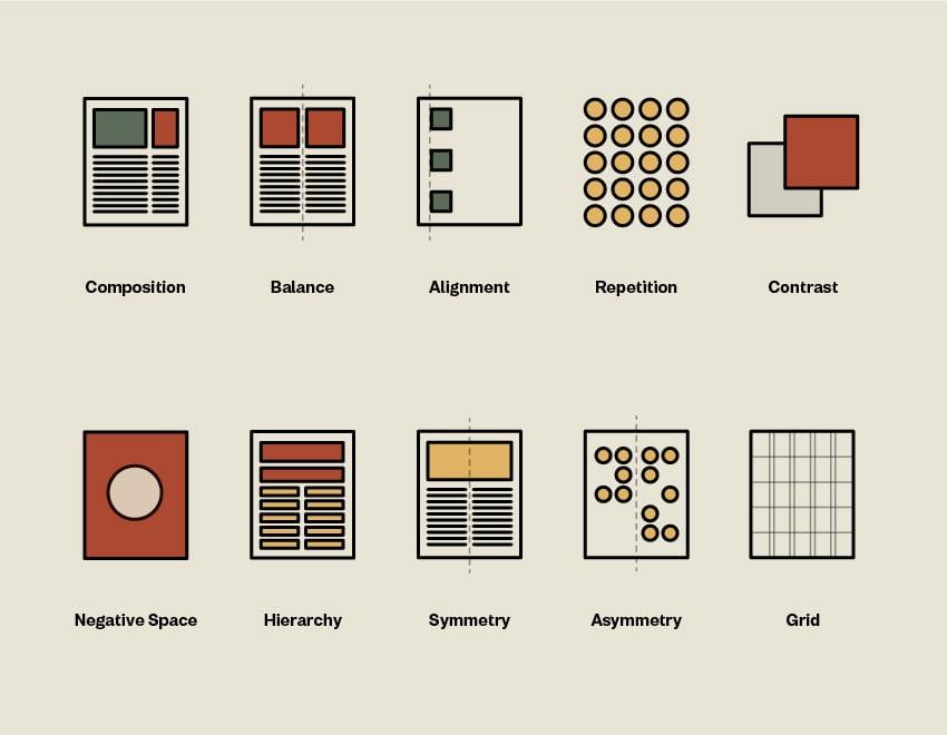 Design composition terms