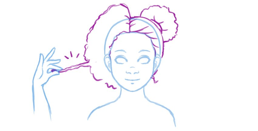 Illustration of the concept of shrinkage