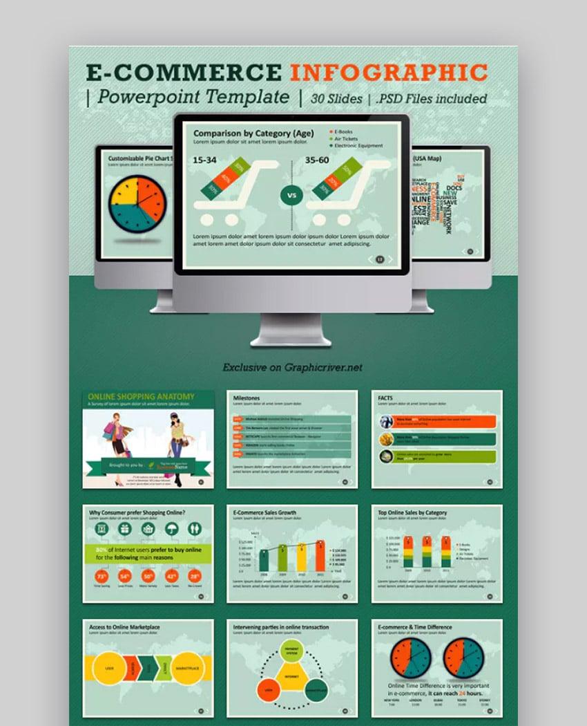 E-Commerce - Plantilla Power Point para Infografias
