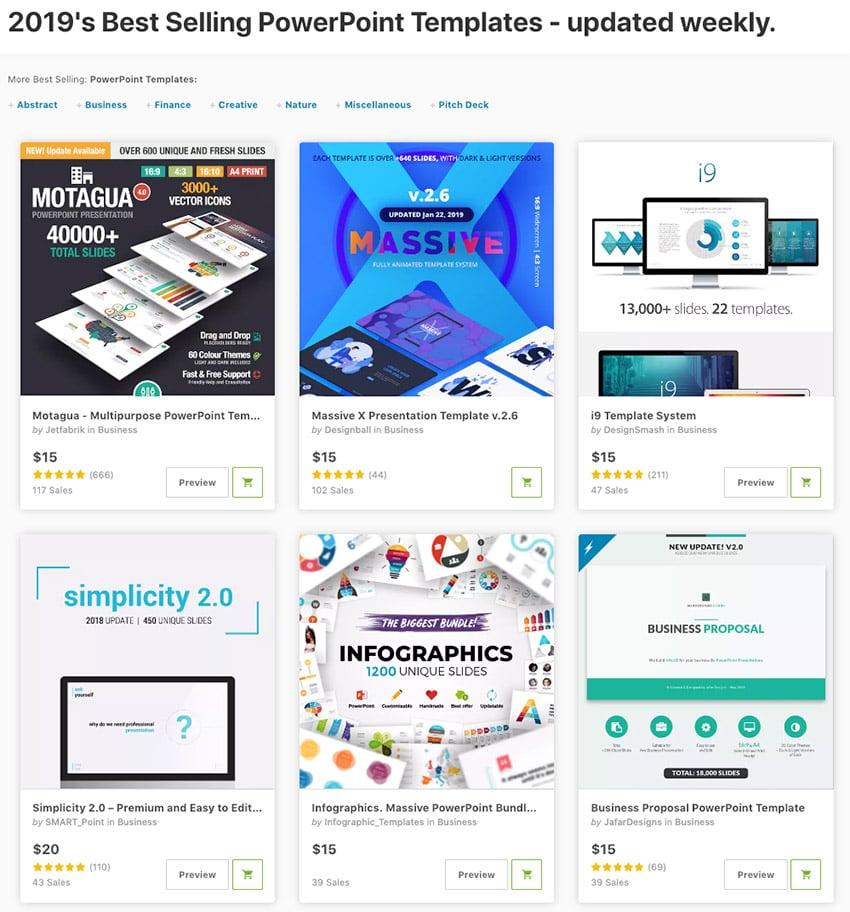 Los mejores temas PPT 2019 disponibles para su venta en GraphicRiver