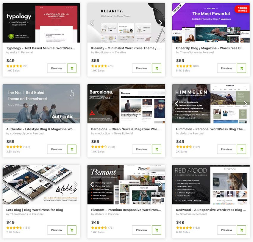 Best Easy to Use WordPress Themes for 2018 available for sale on Envato Market
