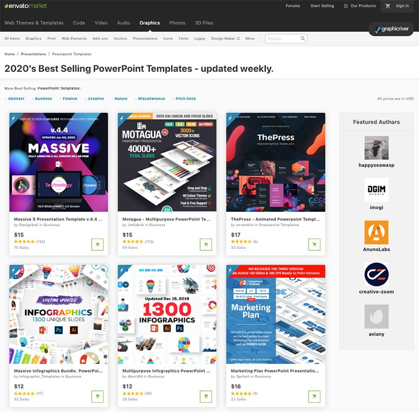 Best Selling PPT Templates from GraphicRiver for 2020