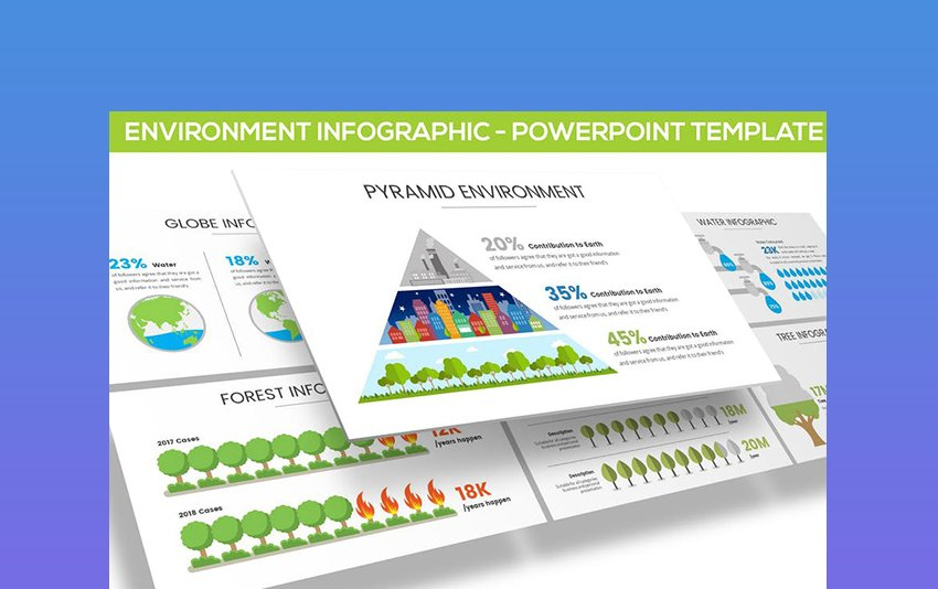 Environment Infographic PowerPoint Template