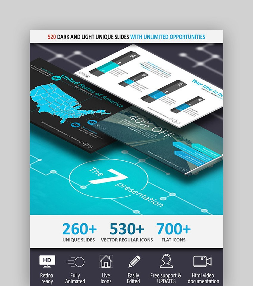 The 7 PowerPoint Presentation Template
