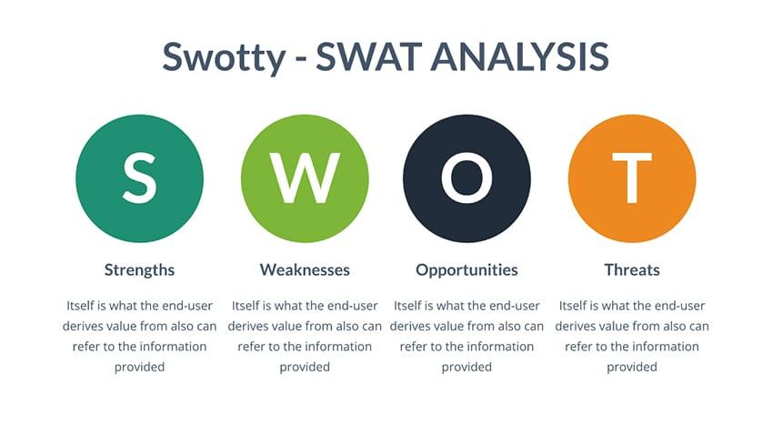 Swotty - Free List Presentation Design