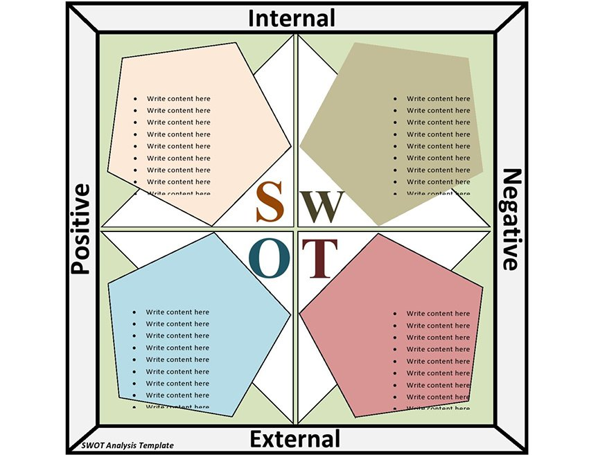 Free SWOT Analysis Template in MS Word