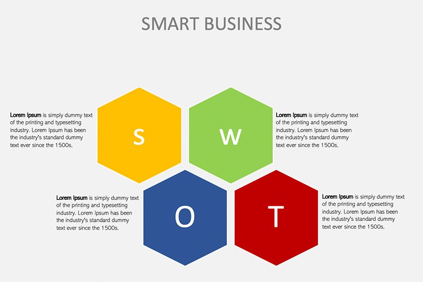 Smart Business - Free SWOT Template Word