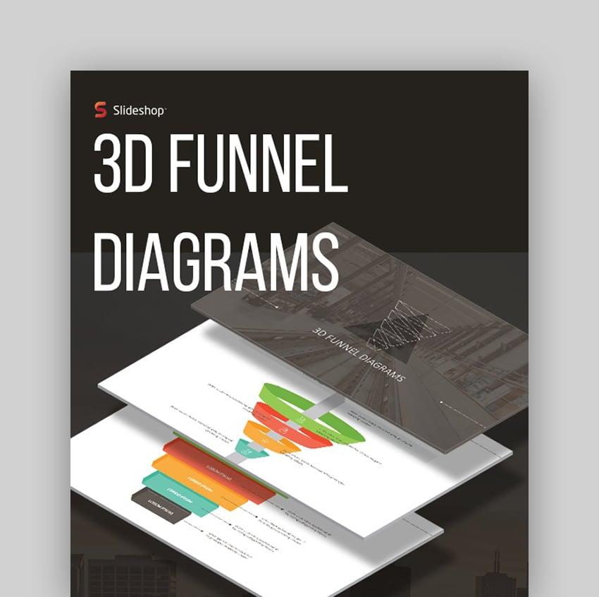 3D Funnels Graphic