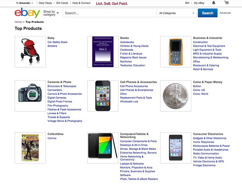 find on Ebay the top products to sell online
