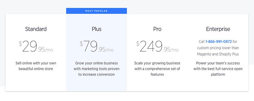 BigCommerce pricing options