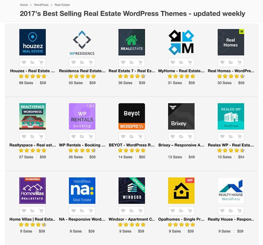Best WordPress Real Estate themes on ThemeForest