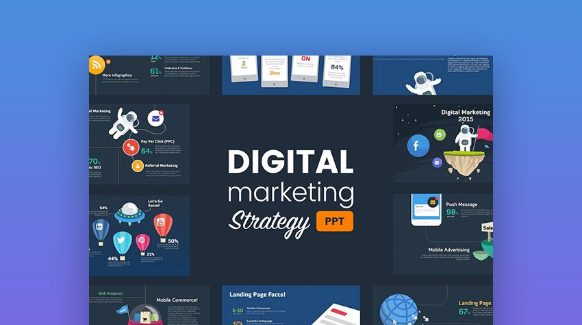 PowerPoint Plan Template for Digital Marketing Strategy Presentations